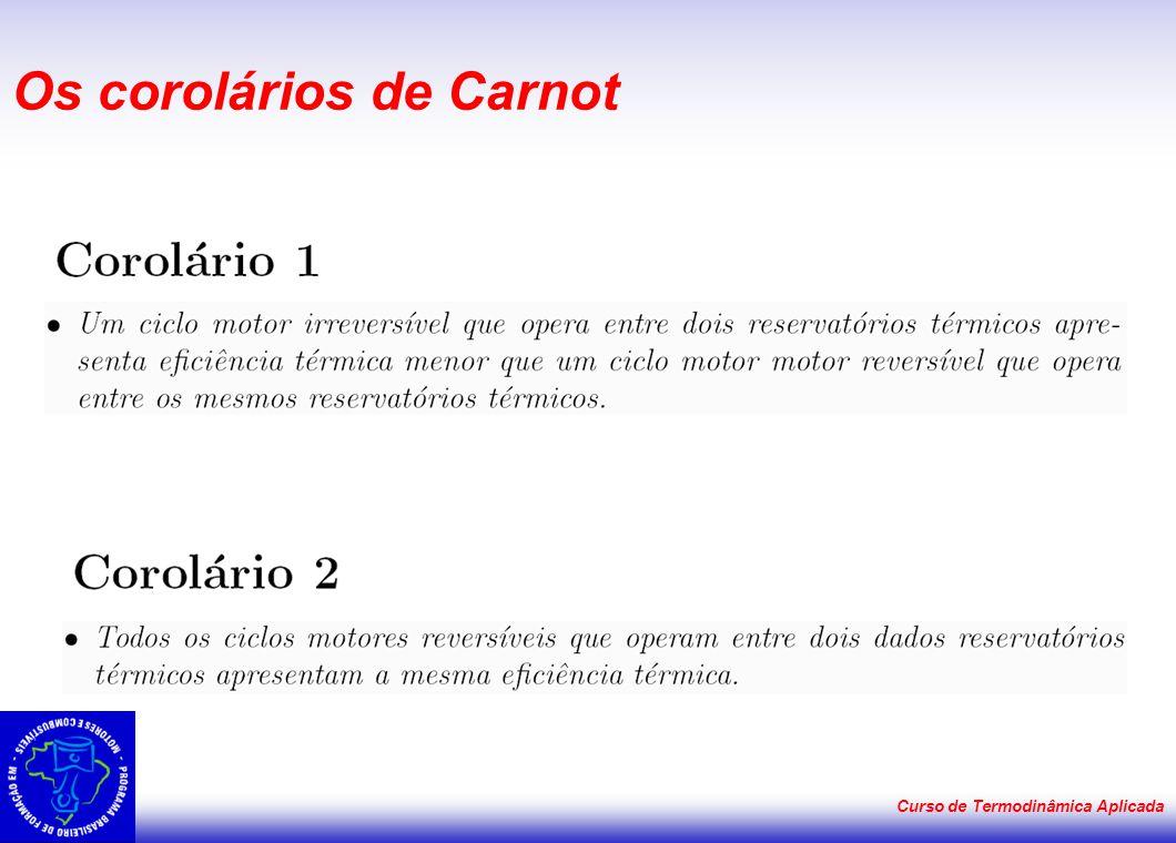 Os corolários de Carnot