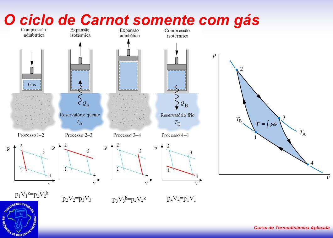 O ciclo de Carnot somente com gás
