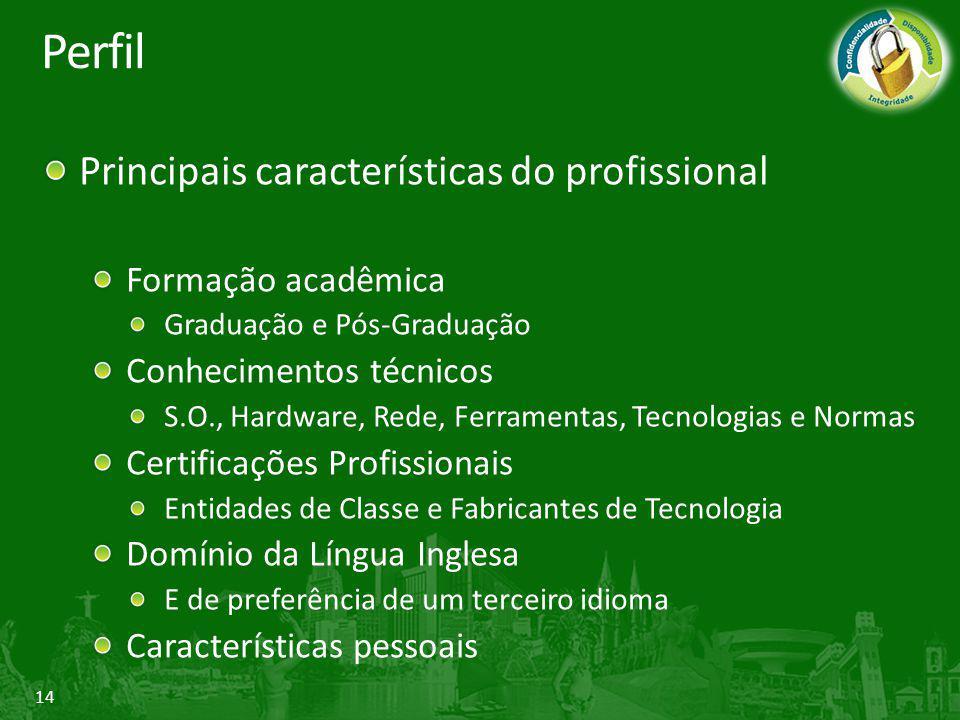 Perfil Principais características do profissional Formação acadêmica
