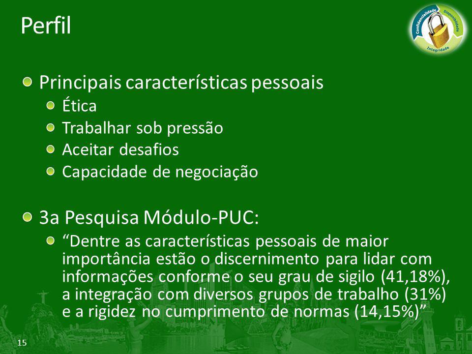 Perfil Principais características pessoais 3a Pesquisa Módulo-PUC: