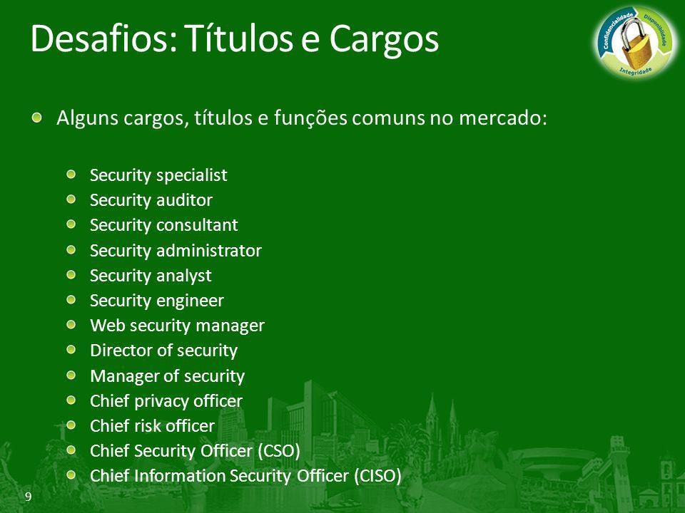 Desafios: Títulos e Cargos
