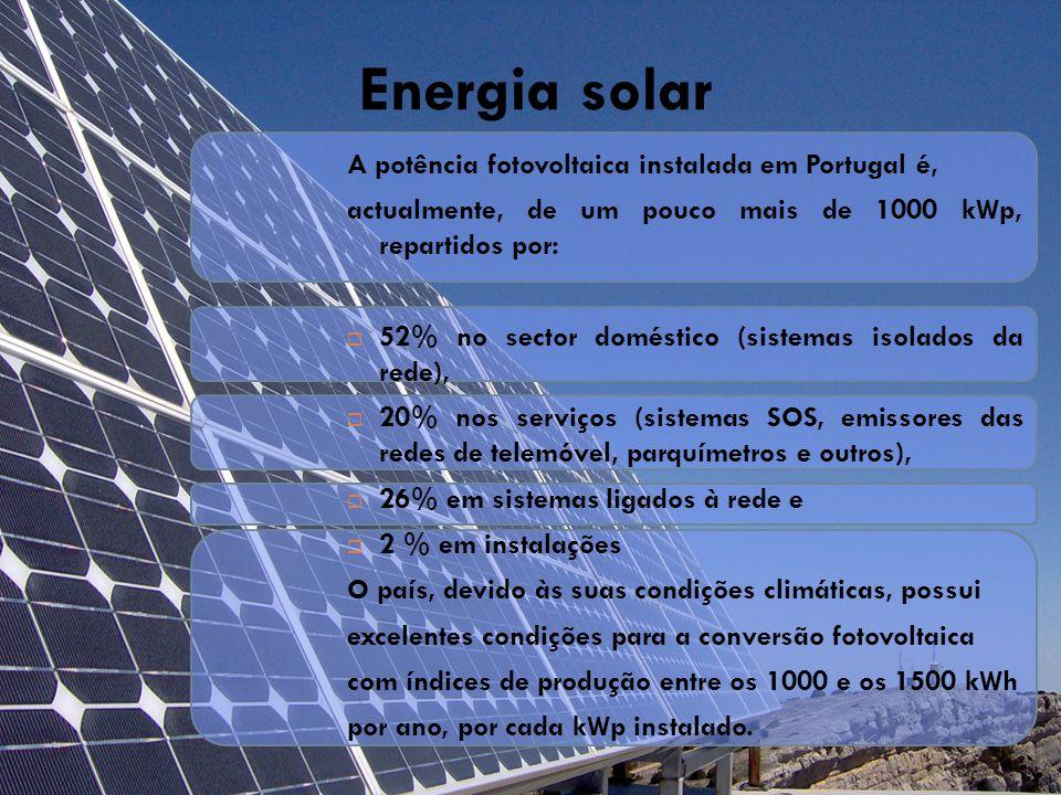Energia solar A potência fotovoltaica instalada em Portugal é,