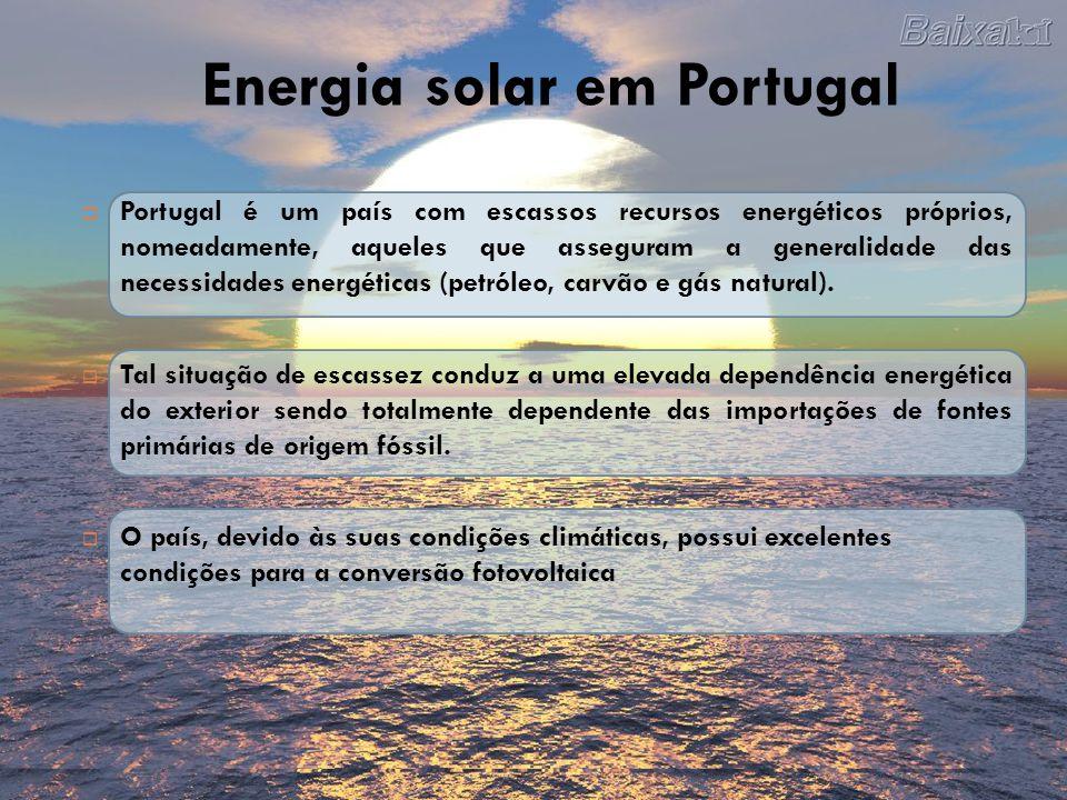 Energia solar em Portugal