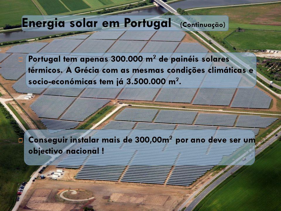 Energia solar em Portugal (Continuação)