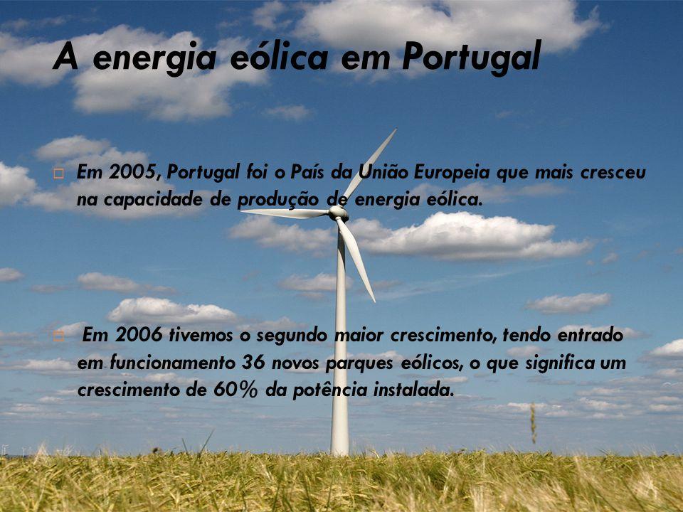 A energia eólica em Portugal