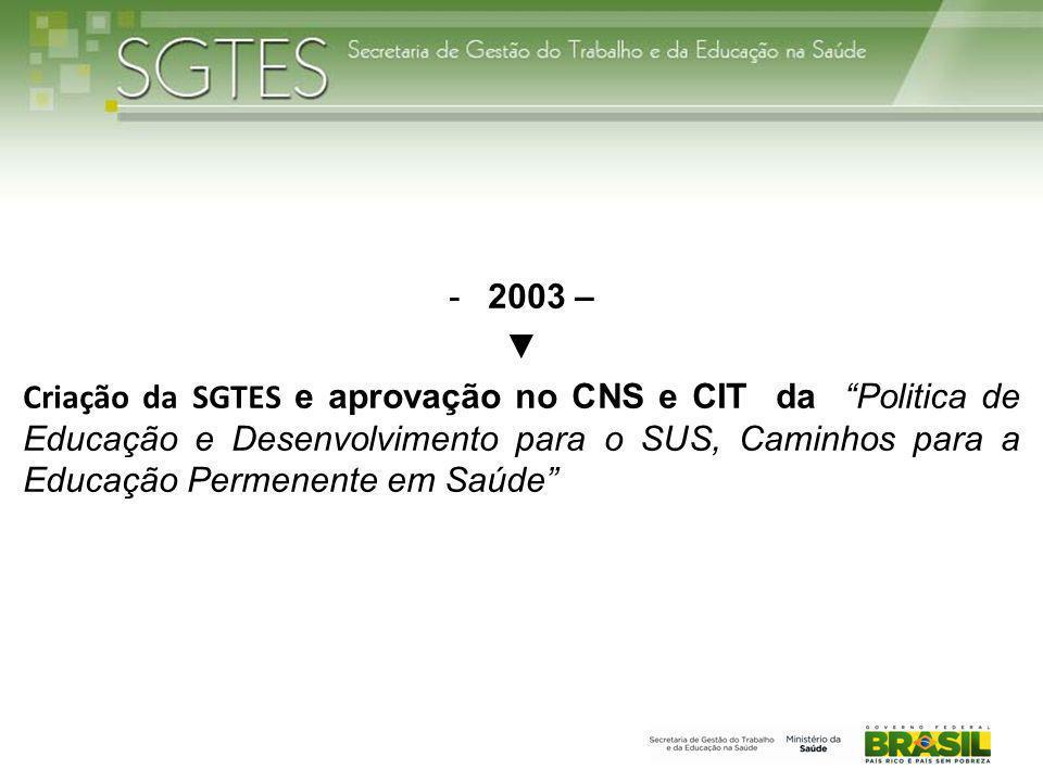2003 – ▼