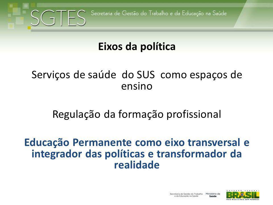Eixos da política Serviços de saúde do SUS como espaços de ensino Regulação da formação profissional Educação Permanente como eixo transversal e integrador das políticas e transformador da realidade
