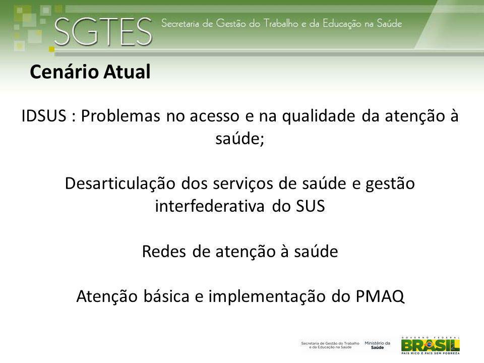 Cenário Atual IDSUS : Problemas no acesso e na qualidade da atenção à saúde; Desarticulação dos serviços de saúde e gestão interfederativa do SUS.