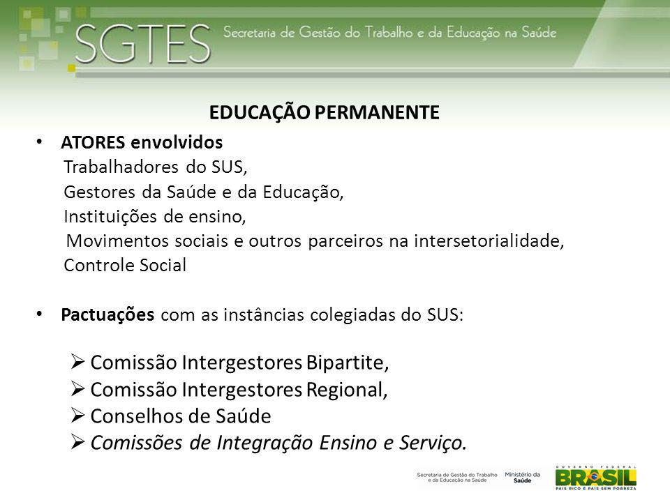 Comissão Intergestores Bipartite, Comissão Intergestores Regional,