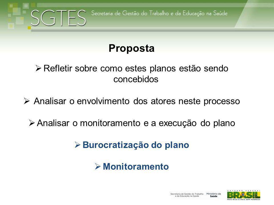 Burocratização do plano
