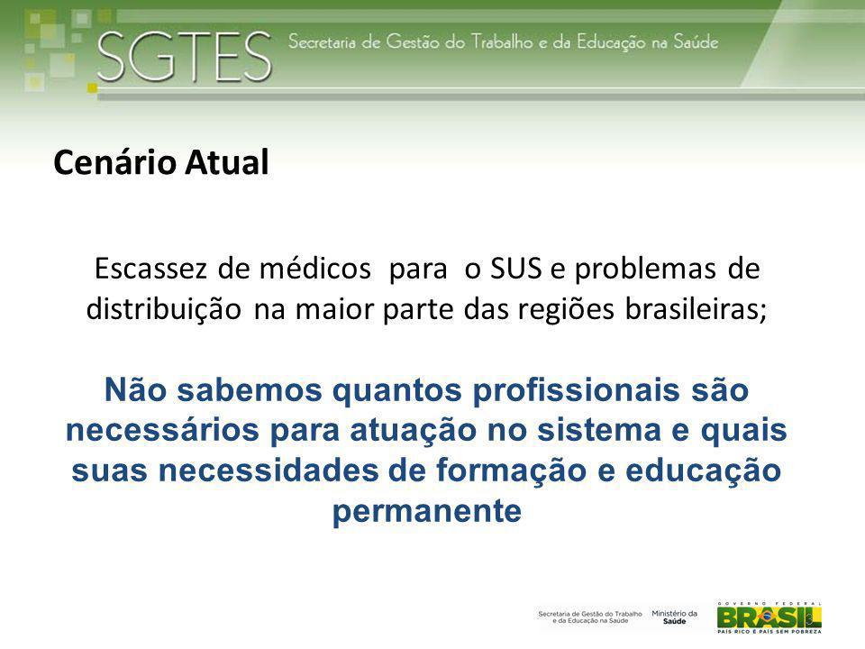 Cenário Atual Escassez de médicos para o SUS e problemas de distribuição na maior parte das regiões brasileiras;