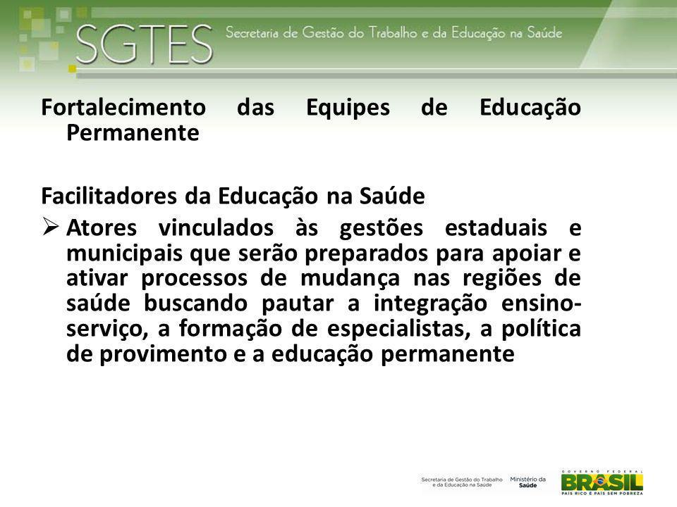 Fortalecimento das Equipes de Educação Permanente