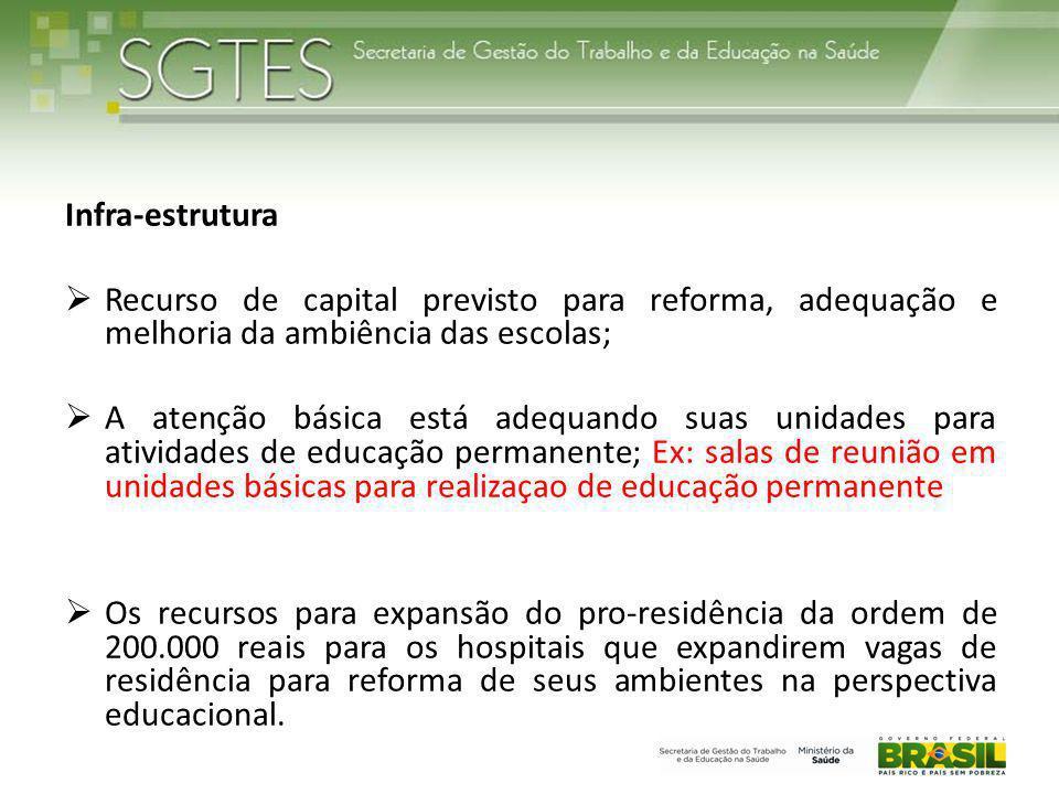 Infra-estrutura Recurso de capital previsto para reforma, adequação e melhoria da ambiência das escolas;