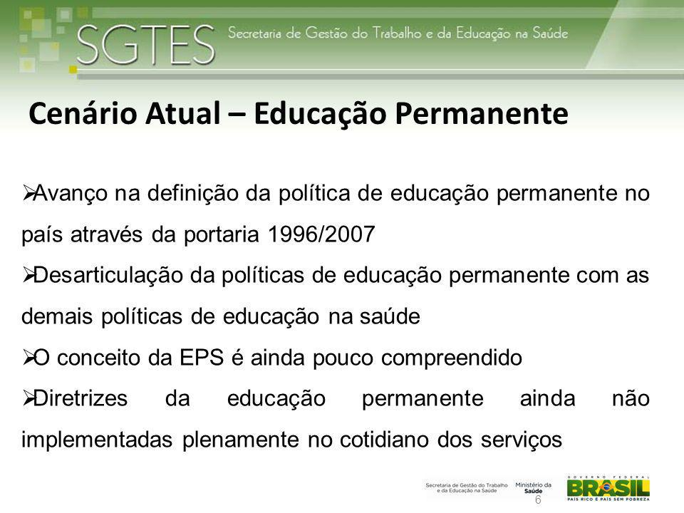Cenário Atual – Educação Permanente