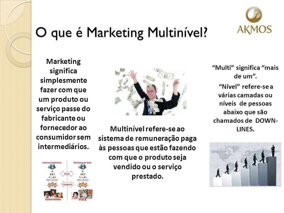 O que é Marketing Multinível