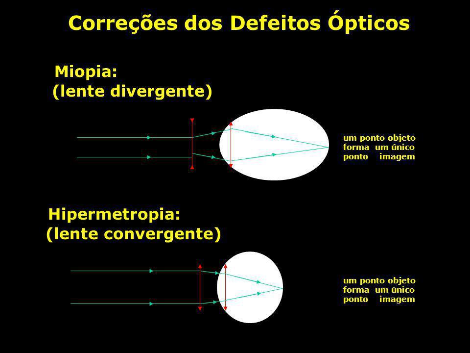 Correções dos Defeitos Ópticos