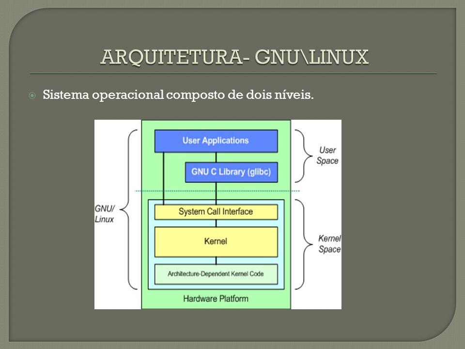 ARQUITETURA- GNU\LINUX