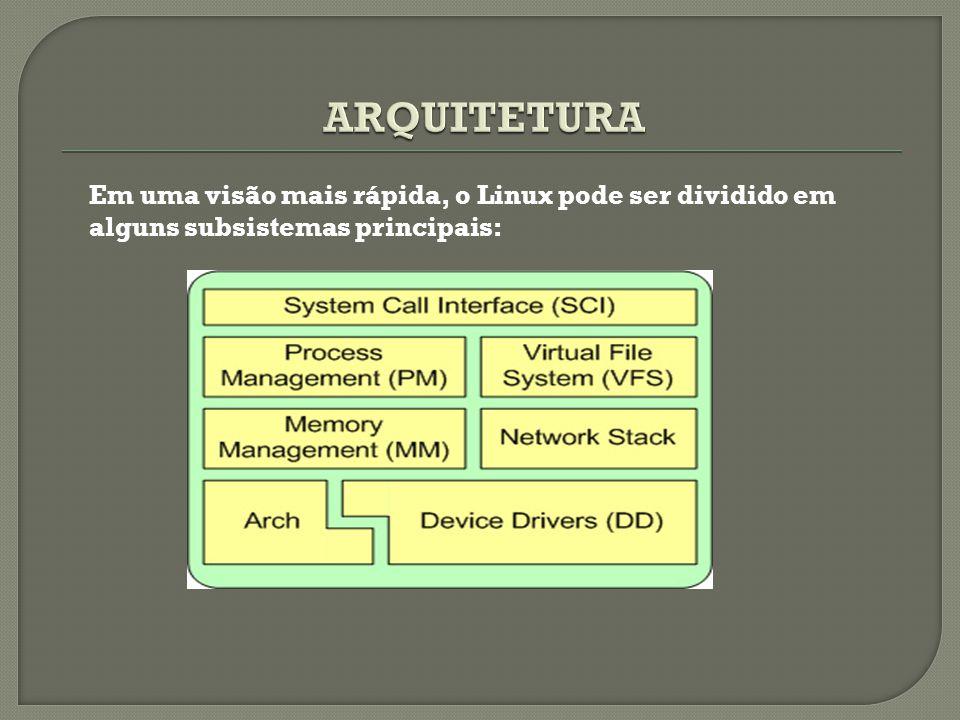 ARQUITETURA Em uma visão mais rápida, o Linux pode ser dividido em alguns subsistemas principais: