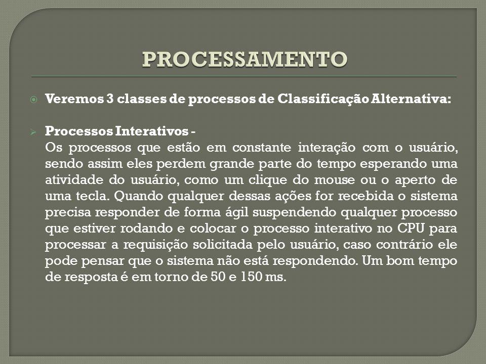 PROCESSAMENTO Veremos 3 classes de processos de Classificação Alternativa: Processos Interativos -