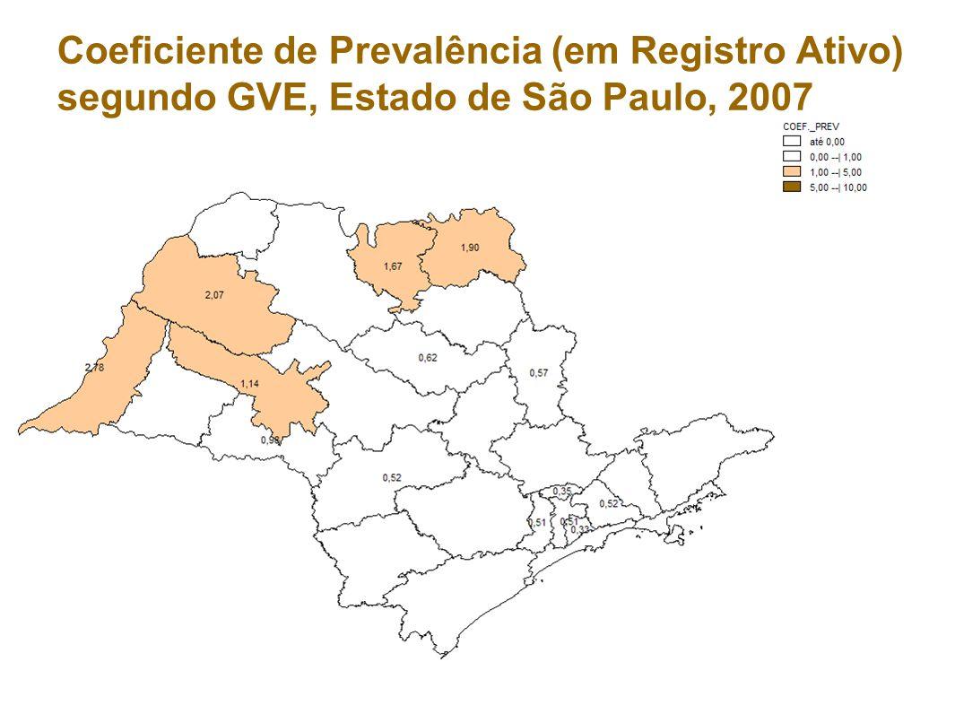 Coeficiente de Prevalência (em Registro Ativo) segundo GVE, Estado de São Paulo, 2007