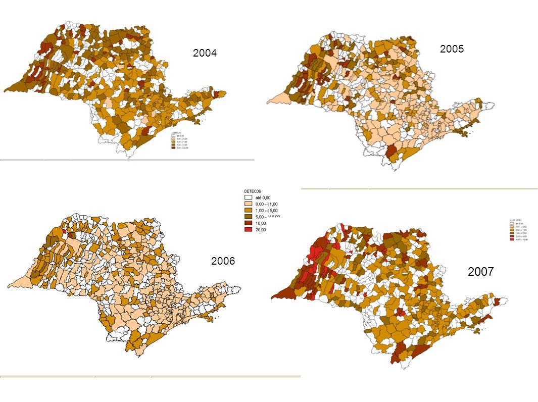 2005 2004 2006 2007