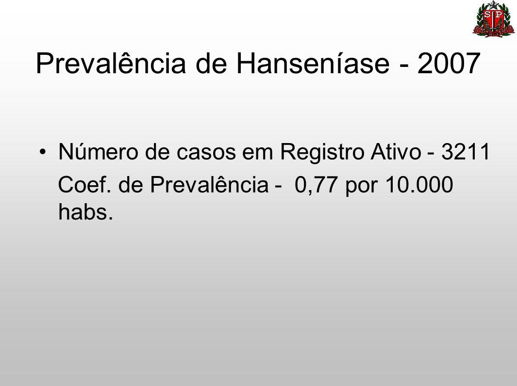 Prevalência de Hanseníase - 2007