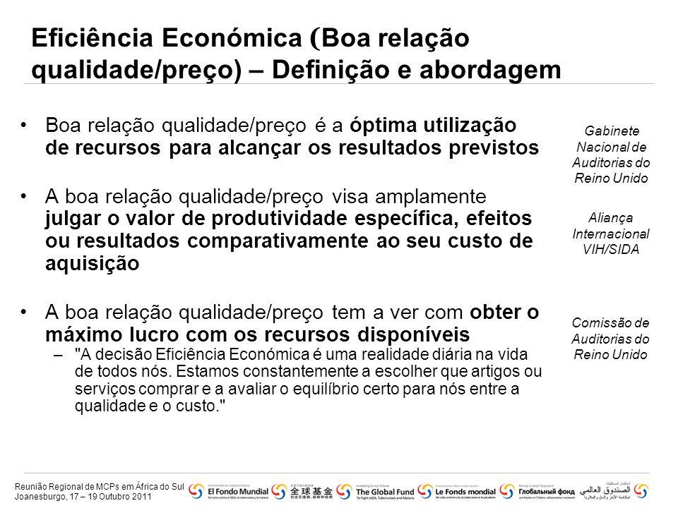 Eficiência Económica (Boa relação qualidade/preço) – Definição e abordagem