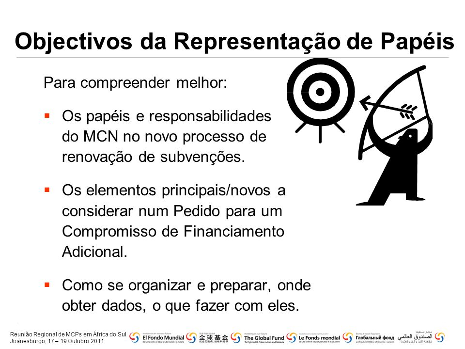 Objectivos da Representação de Papéis