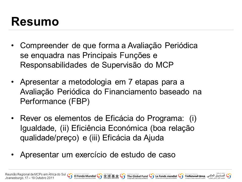Resumo Compreender de que forma a Avaliação Periódica se enquadra nas Principais Funções e Responsabilidades de Supervisão do MCP.