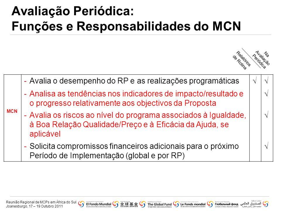 Avaliação Periódica: Funções e Responsabilidades do MCN