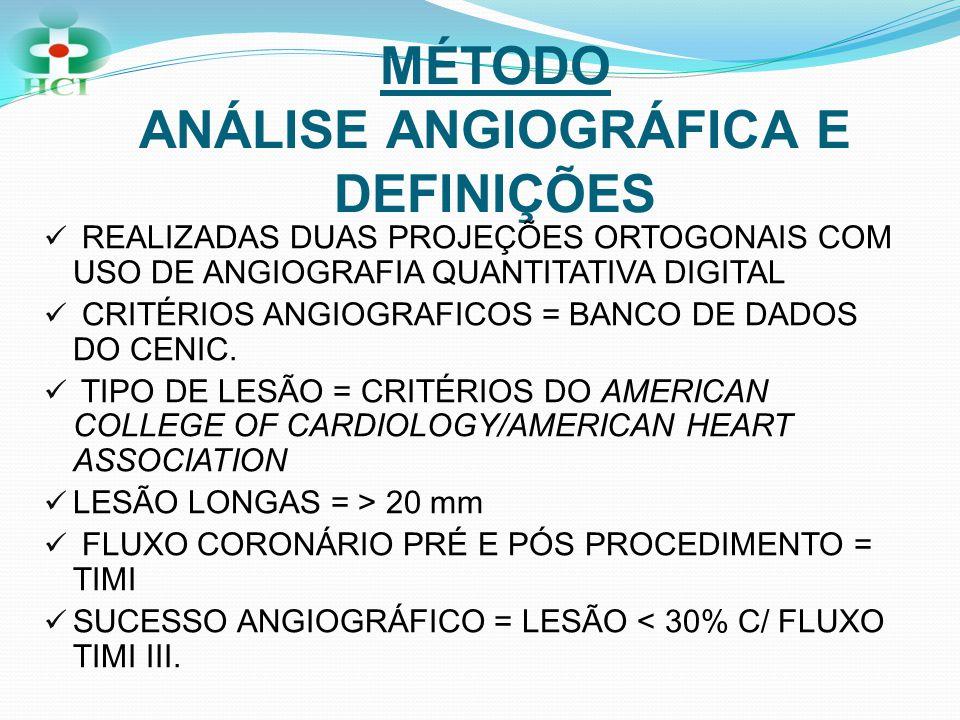 MÉTODO ANÁLISE ANGIOGRÁFICA E DEFINIÇÕES