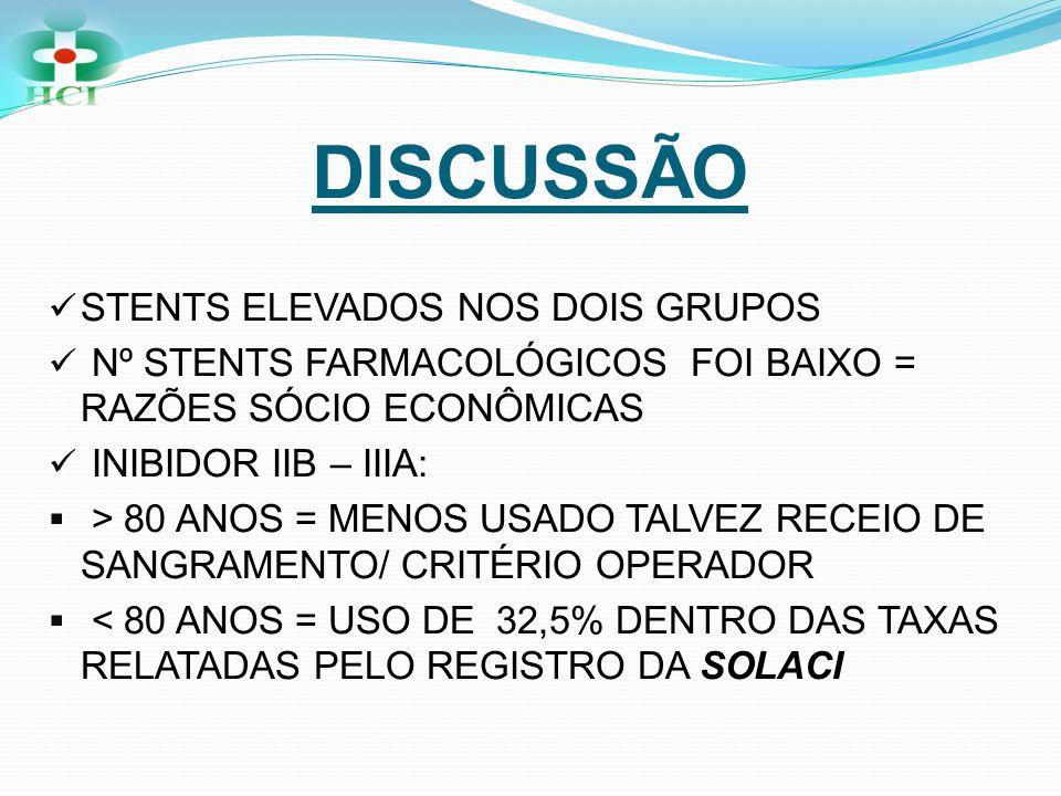 DISCUSSÃO STENTS ELEVADOS NOS DOIS GRUPOS