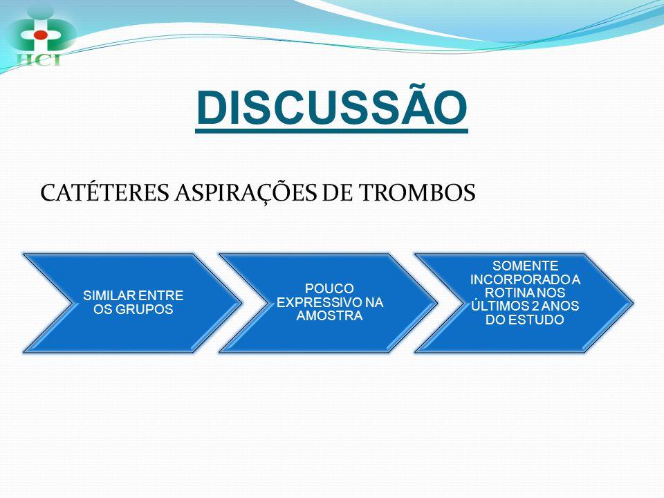 DISCUSSÃO CATÉTERES ASPIRAÇÕES DE TROMBOS SIMILAR ENTRE OS GRUPOS