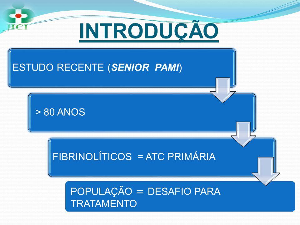INTRODUÇÃO ESTUDO RECENTE (SENIOR PAMI) FIBRINOLÍTICOS = ATC PRIMÁRIA