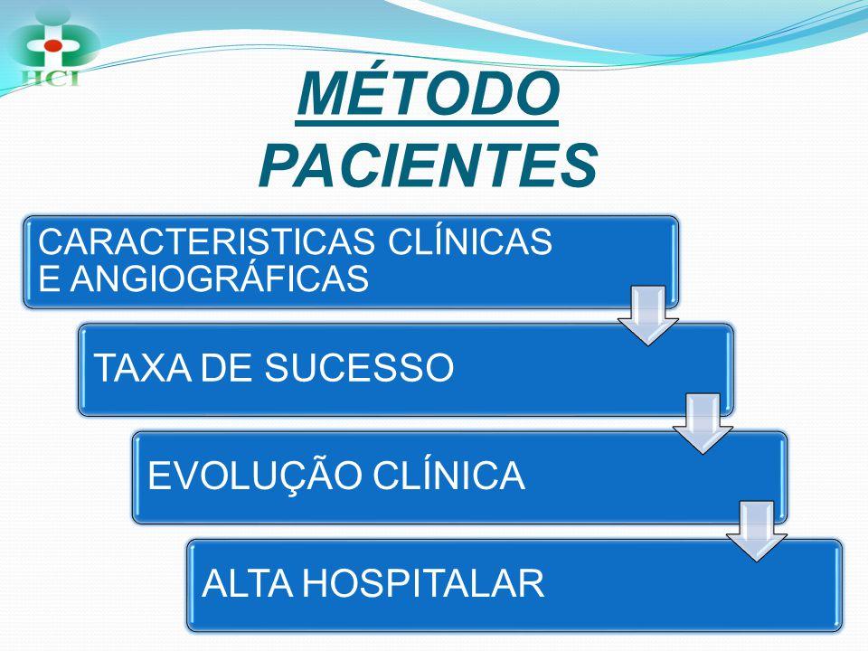 MÉTODO PACIENTES TAXA DE SUCESSO EVOLUÇÃO CLÍNICA ALTA HOSPITALAR