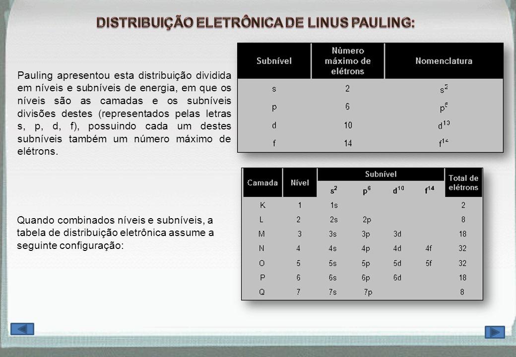DISTRIBUIÇÃO ELETRÔNICA DE LINUS PAULING: