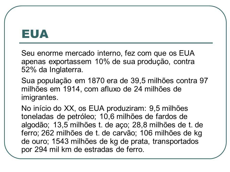 EUA Seu enorme mercado interno, fez com que os EUA apenas exportassem 10% de sua produção, contra 52% da Inglaterra.