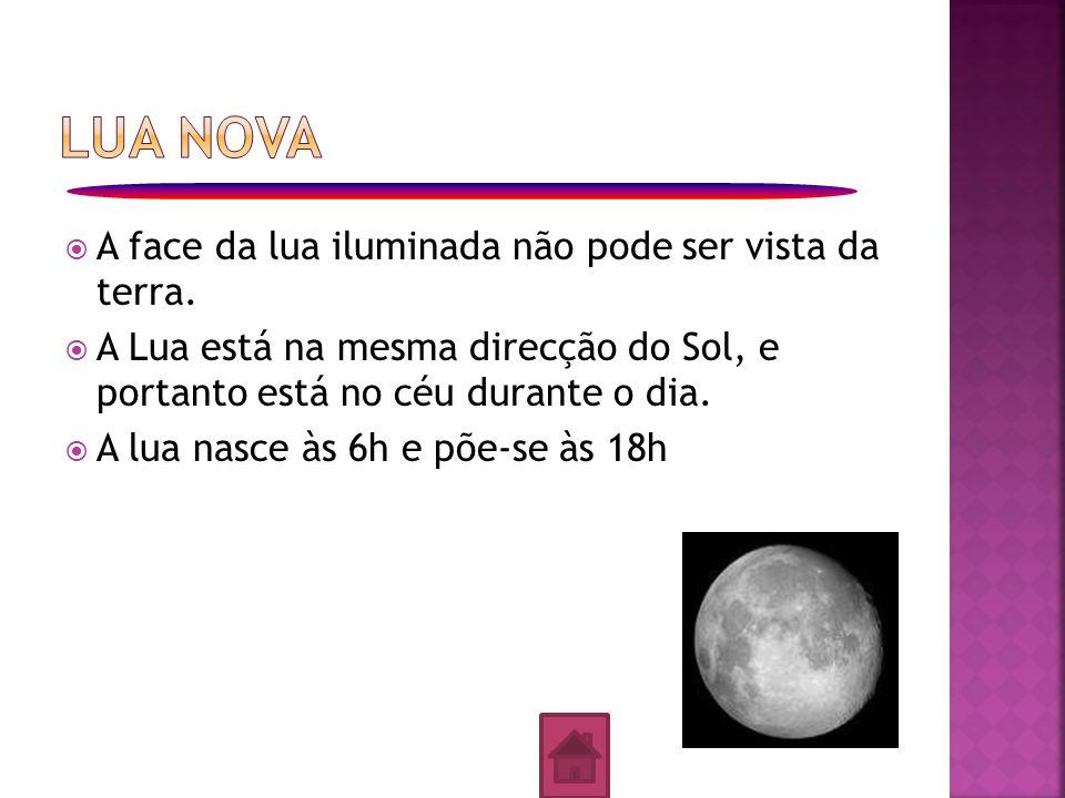 Lua Nova A face da lua iluminada não pode ser vista da terra.