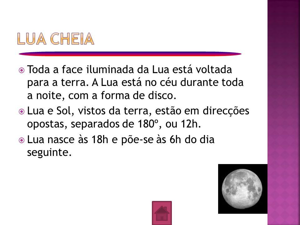 Lua cheia Toda a face iluminada da Lua está voltada para a terra. A Lua está no céu durante toda a noite, com a forma de disco.