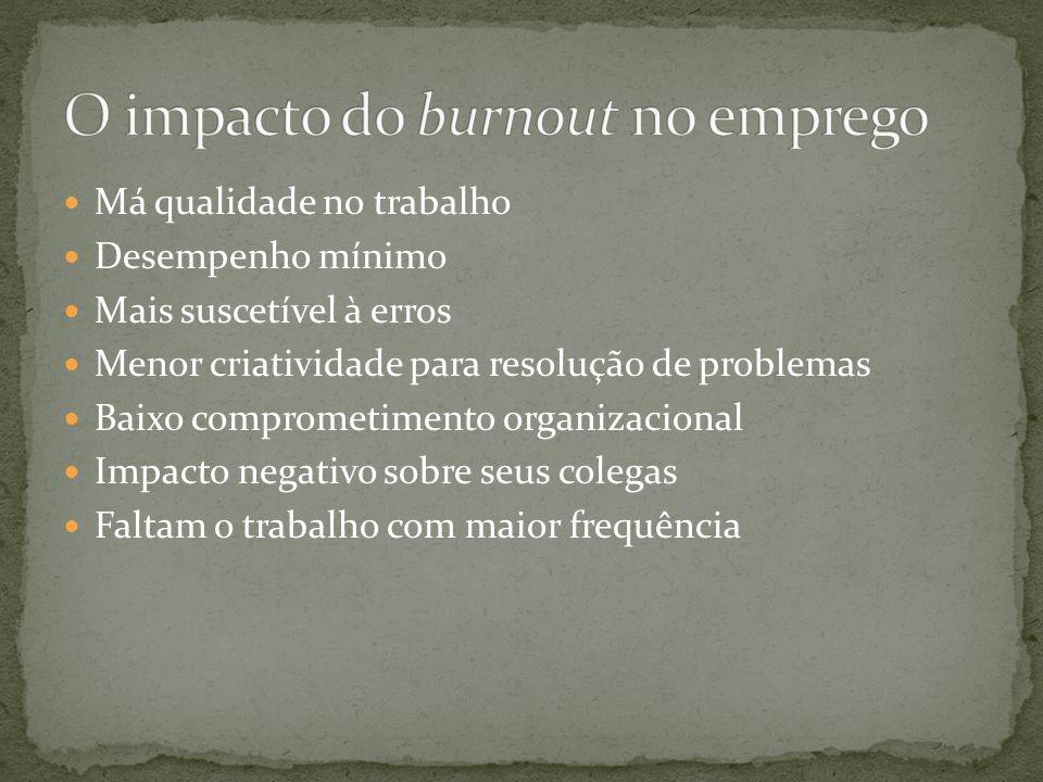 O impacto do burnout no emprego