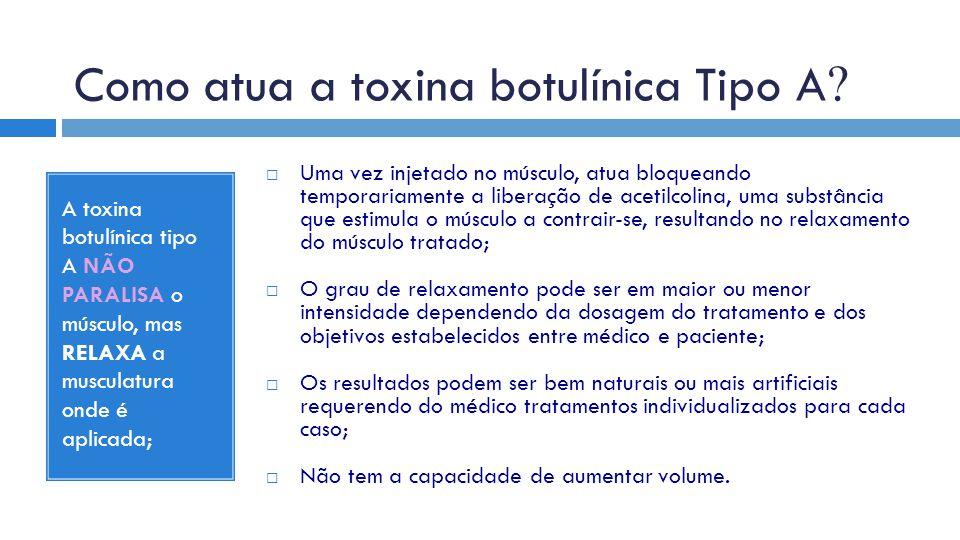 Como atua a toxina botulínica Tipo A