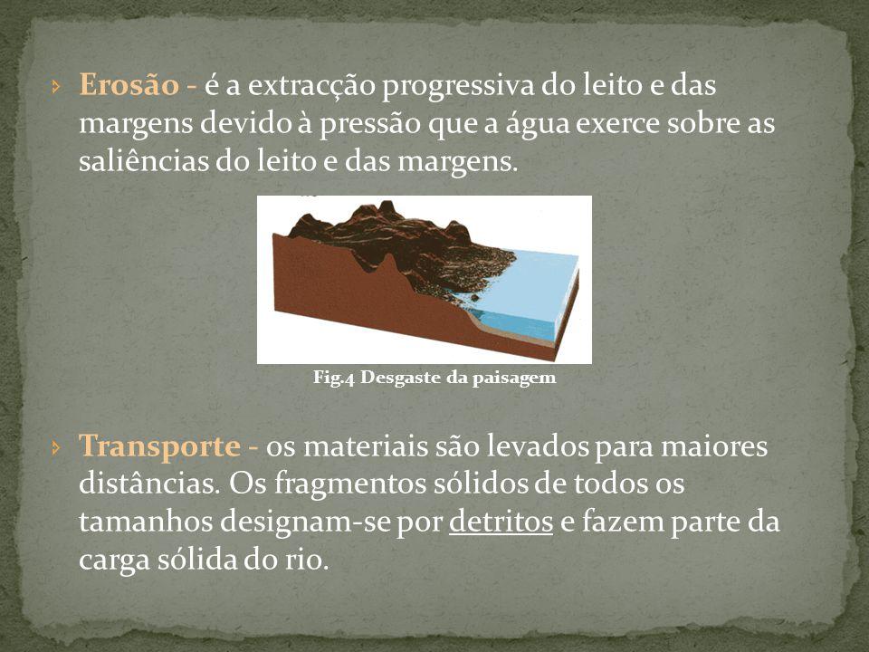 Fig.4 Desgaste da paisagem