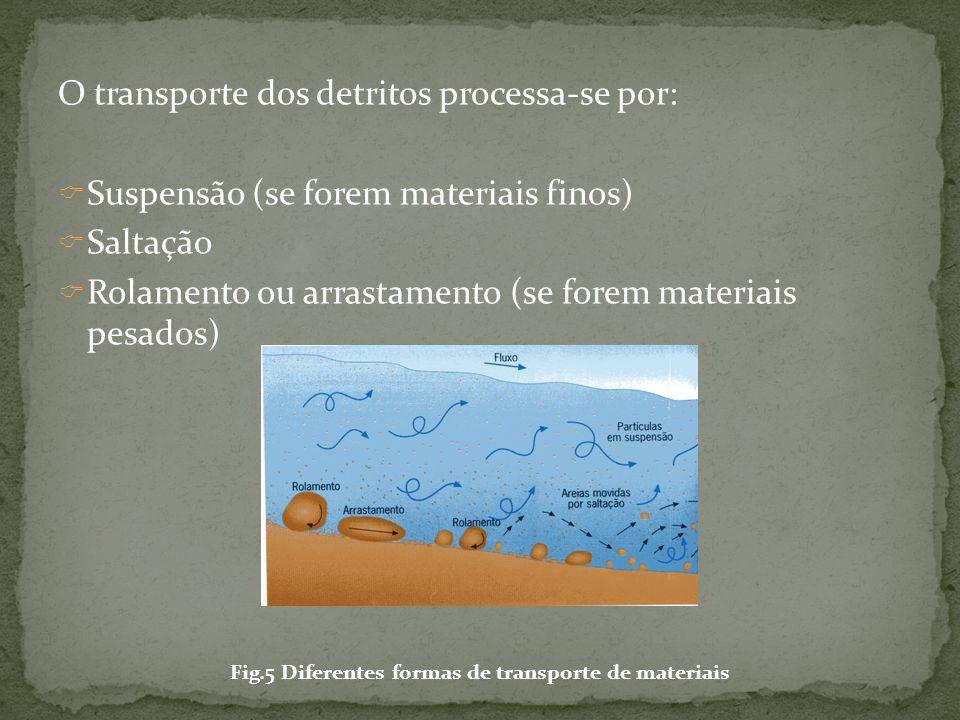 Fig.5 Diferentes formas de transporte de materiais