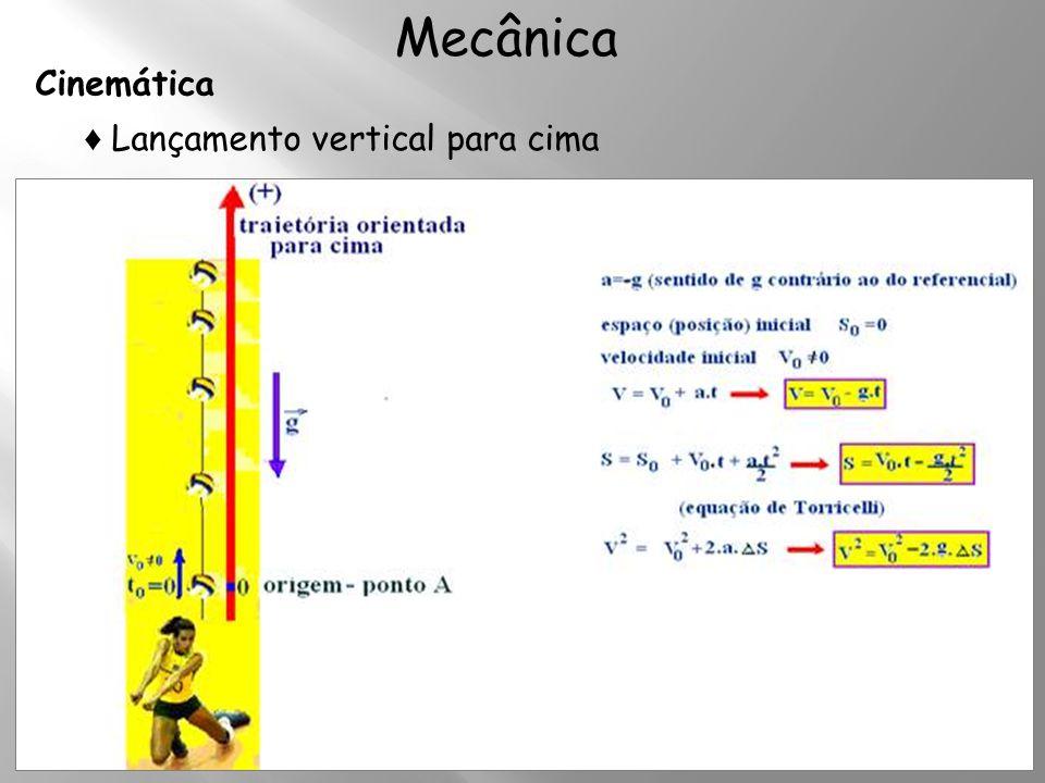 Mecânica Cinemática ♦ Lançamento vertical para cima