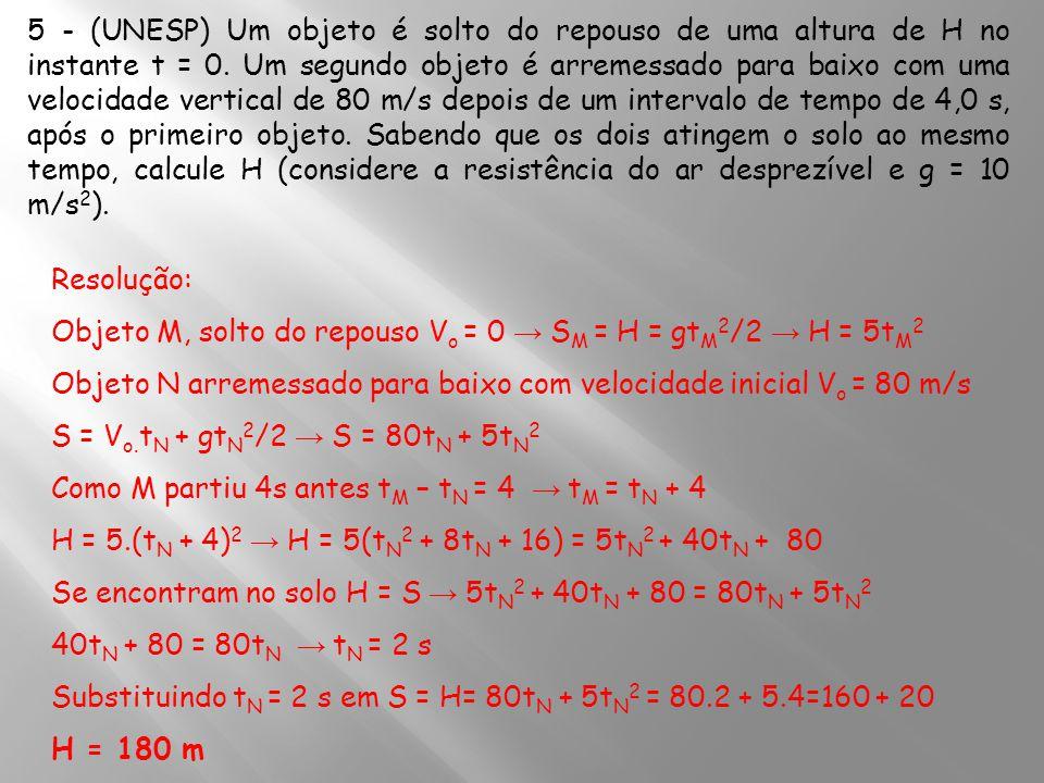 5 - (UNESP) Um objeto é solto do repouso de uma altura de H no instante t = 0. Um segundo objeto é arremessado para baixo com uma velocidade vertical de 80 m/s depois de um intervalo de tempo de 4,0 s, após o primeiro objeto. Sabendo que os dois atingem o solo ao mesmo tempo, calcule H (considere a resistência do ar desprezível e g = 10 m/s2).
