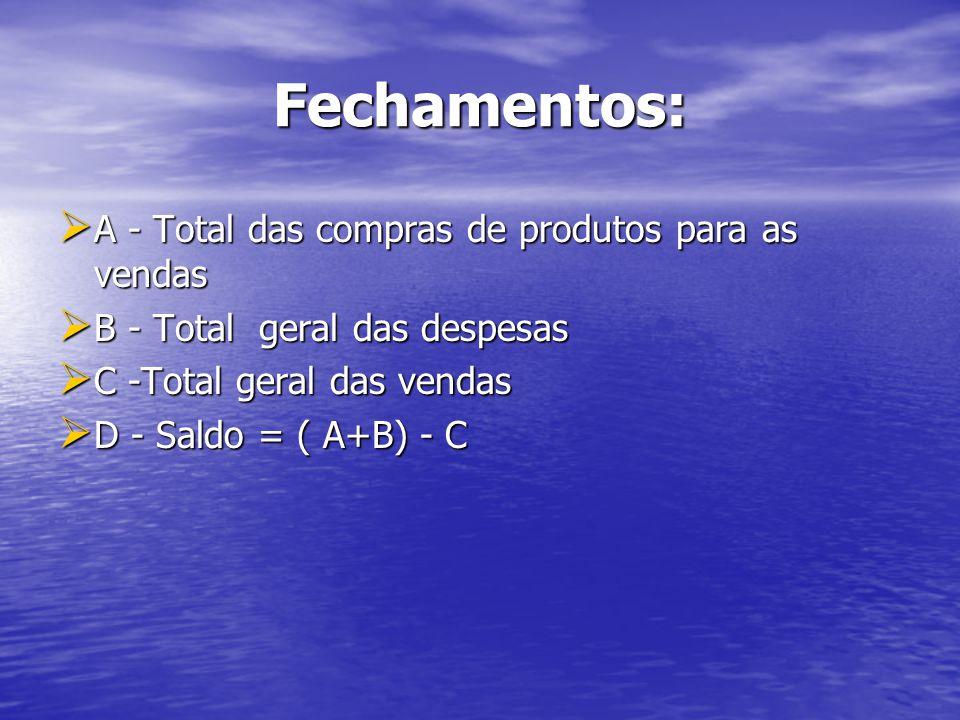 Fechamentos: A - Total das compras de produtos para as vendas