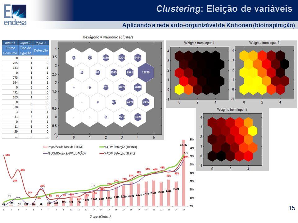 Clustering: Eleição de variáveis