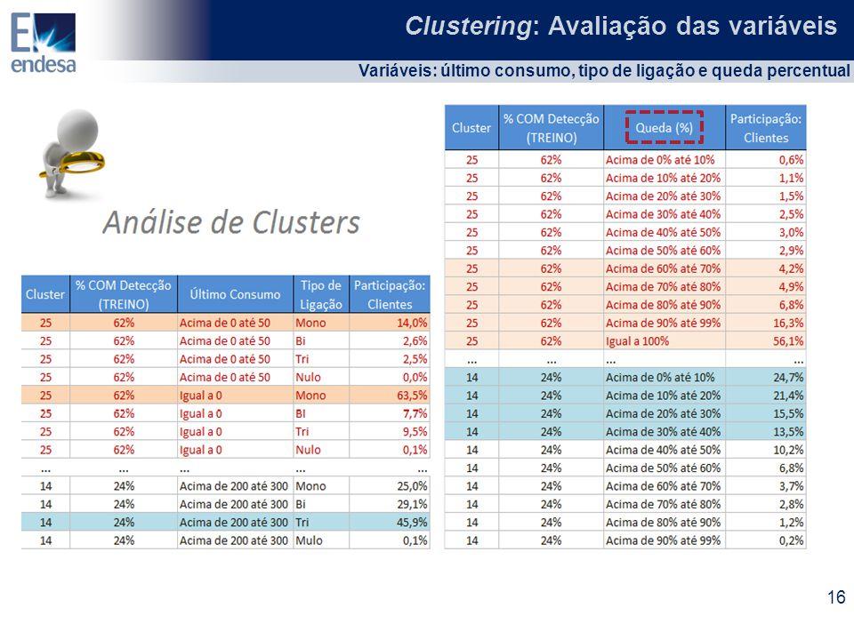 Clustering: Avaliação das variáveis
