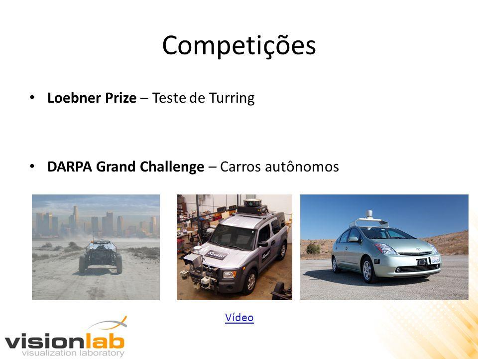 Competições Loebner Prize – Teste de Turring