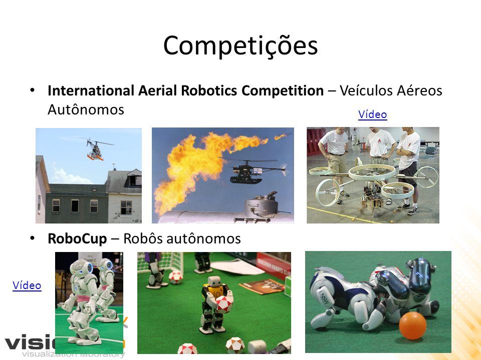 Competições International Aerial Robotics Competition – Veículos Aéreos Autônomos. RoboCup – Robôs autônomos.